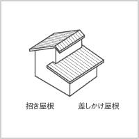 7、招き屋根(まねきやね)